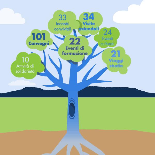 Infografica-Confindustria-giovani
