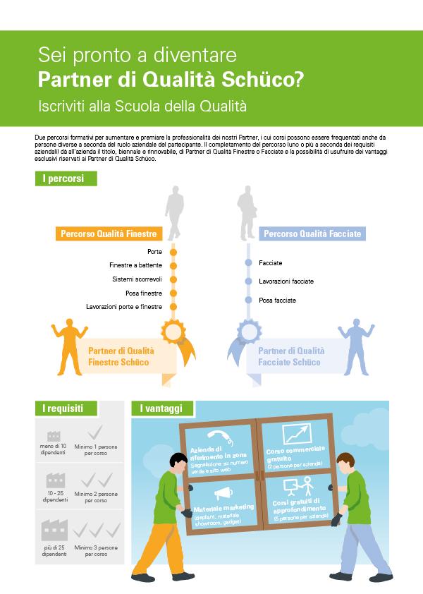Infografica Diventare Partner di Qualità Schüco