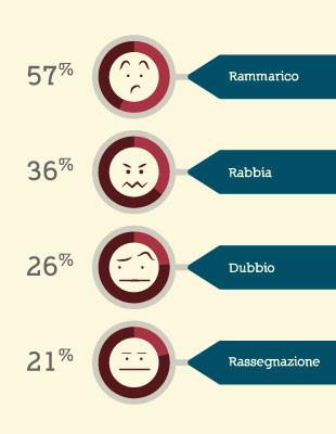 Anteprima Infografica Istruzioni studiodz
