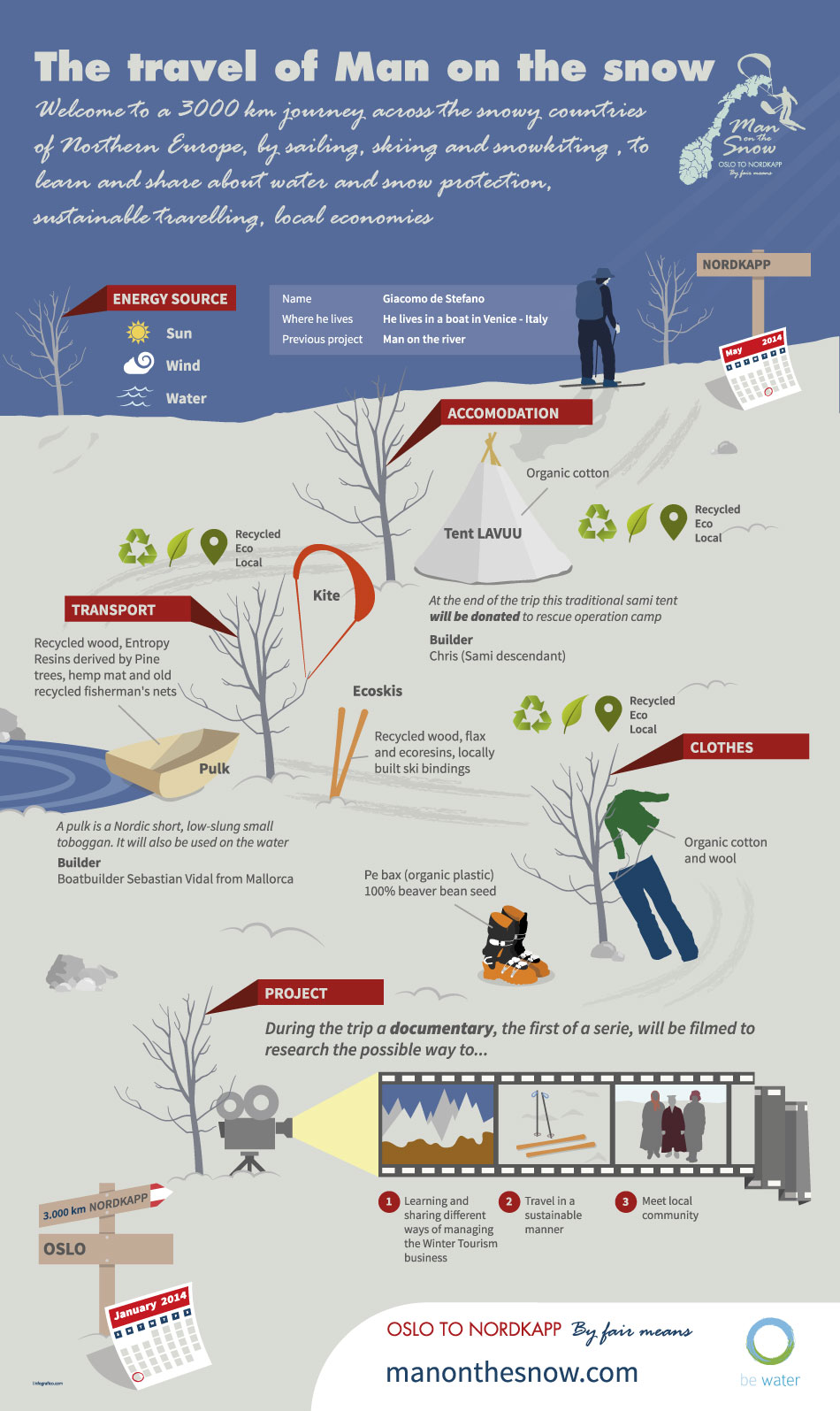 Infografica Man On The Snow