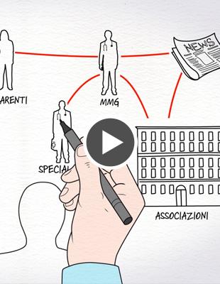 Copertina video infografica Salute in rete per IBSA Foundation