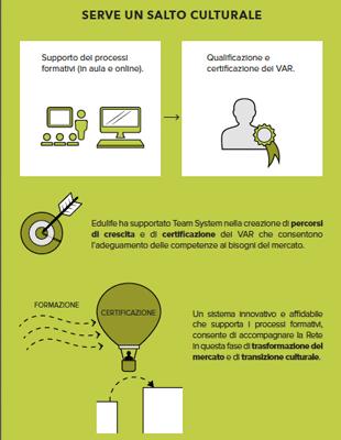Infografica-Case-History