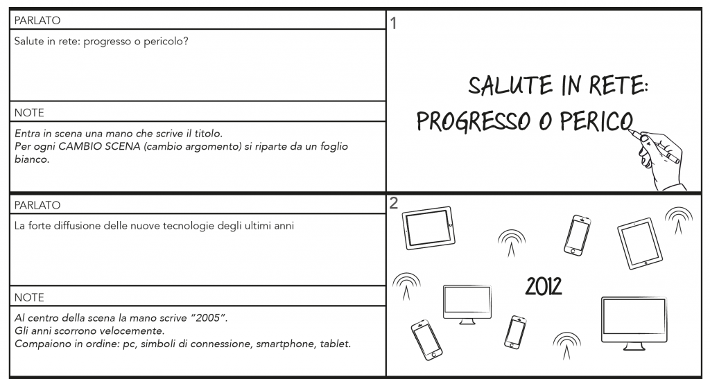 linfografico-Storyboard-salute-in-rete