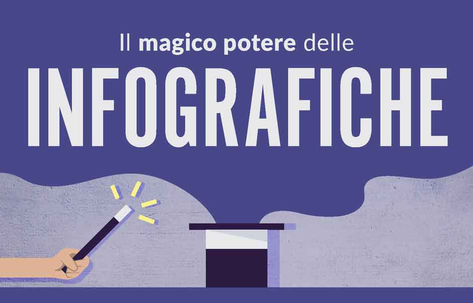 Porzione di infografica su marketing e infografiche