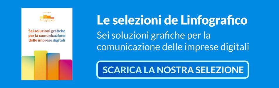 Banner per scaricare 6 esempi di comunicazione per l'impresa digitale