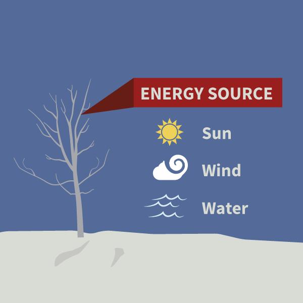 Infografica-Man-on-the-snow